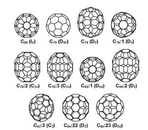 common types of fullerenes