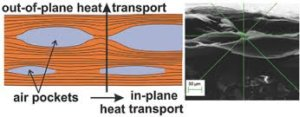 graphene-thermal-properties